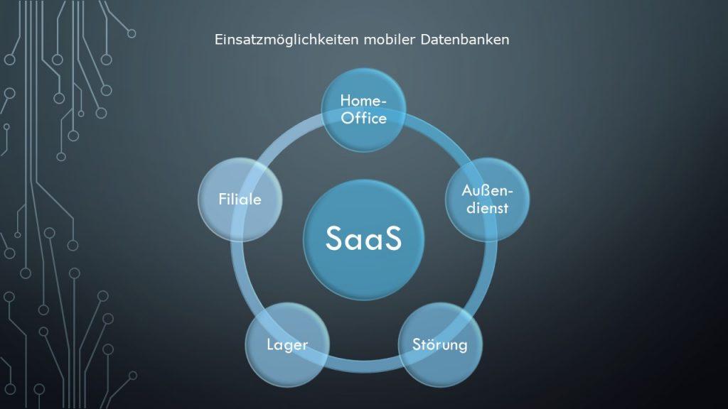 SaaS- Einsatzmöglichkeiten mobiler Datenbanken
